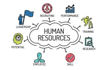 HUMAN RESOURCE MANAGEMENT STRATEGY IN PRISON ORGANISATION -AN APPRAISAL